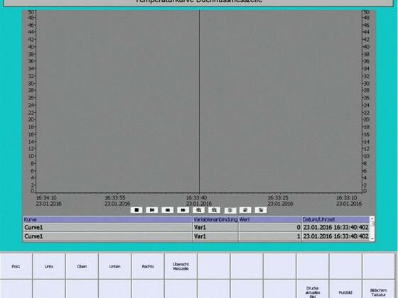 Bediengeraet 1 Bilder Temperatur Messzelle Kurve
