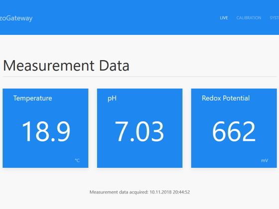 Weboberfläche, Anzeige der aktuellen Messwerte