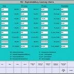 Bediengeraet 1 Bilder 0 0 A 1 PID Reglereinstellung Chemiedosierung